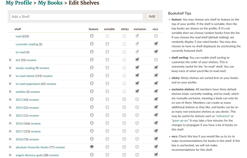 Goodreads Edit Shelves Elaine Howlin Literary Blog