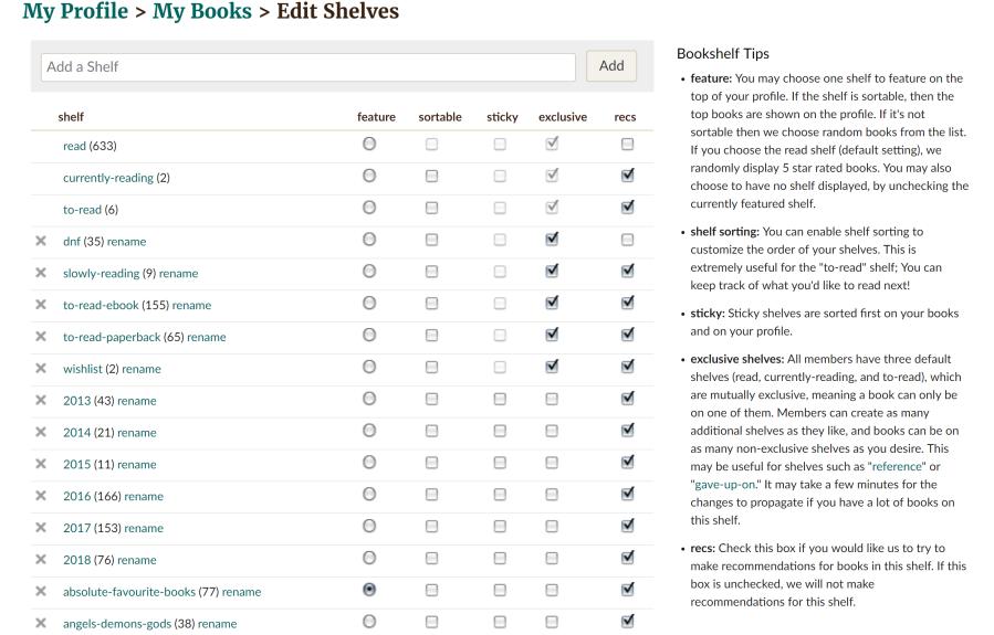 Goodreads Edit Shelves Elaine Howlin Literary Blog