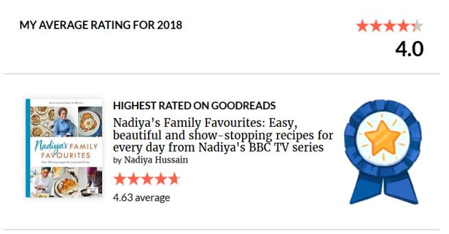 Goodreads 2018 Stats 2 Elaine Howlin